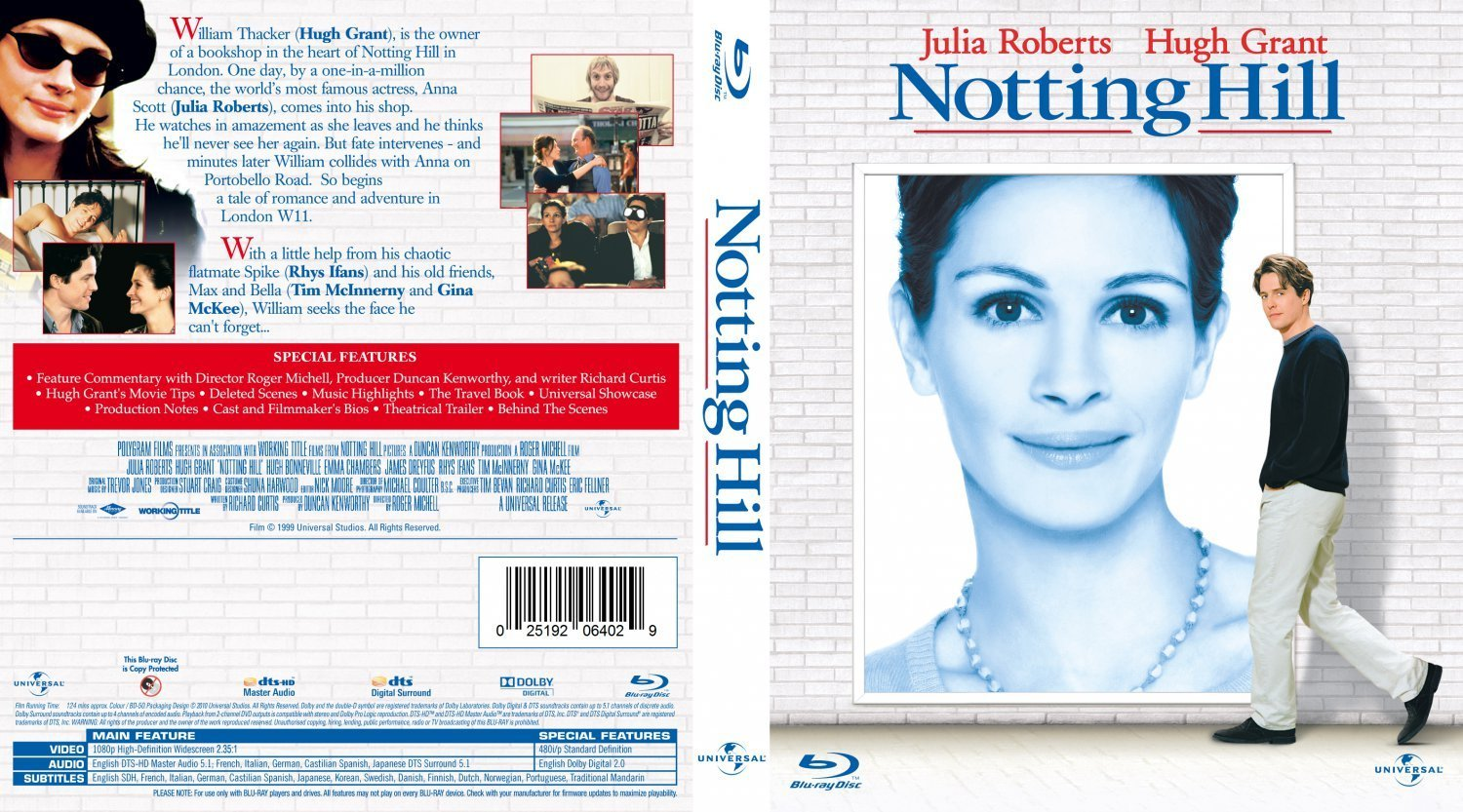 notting hill publishing essays Notting hill editions is devoted to publishing the finest new and classic essays in beautiful hardback the notting hill editions essay journal is a weekly journal.